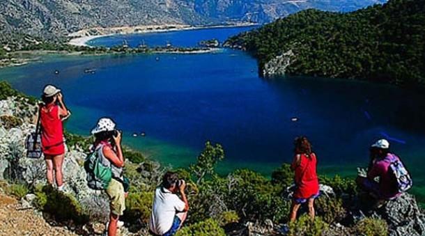 Türkiye turizm gelirleri