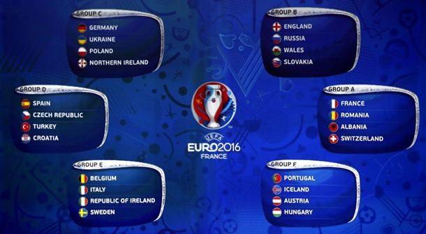 euro-2016-gruplar