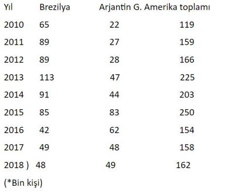 Türk dizileri Güney Amerikalı turistleri Türkiye'ye çekiyor